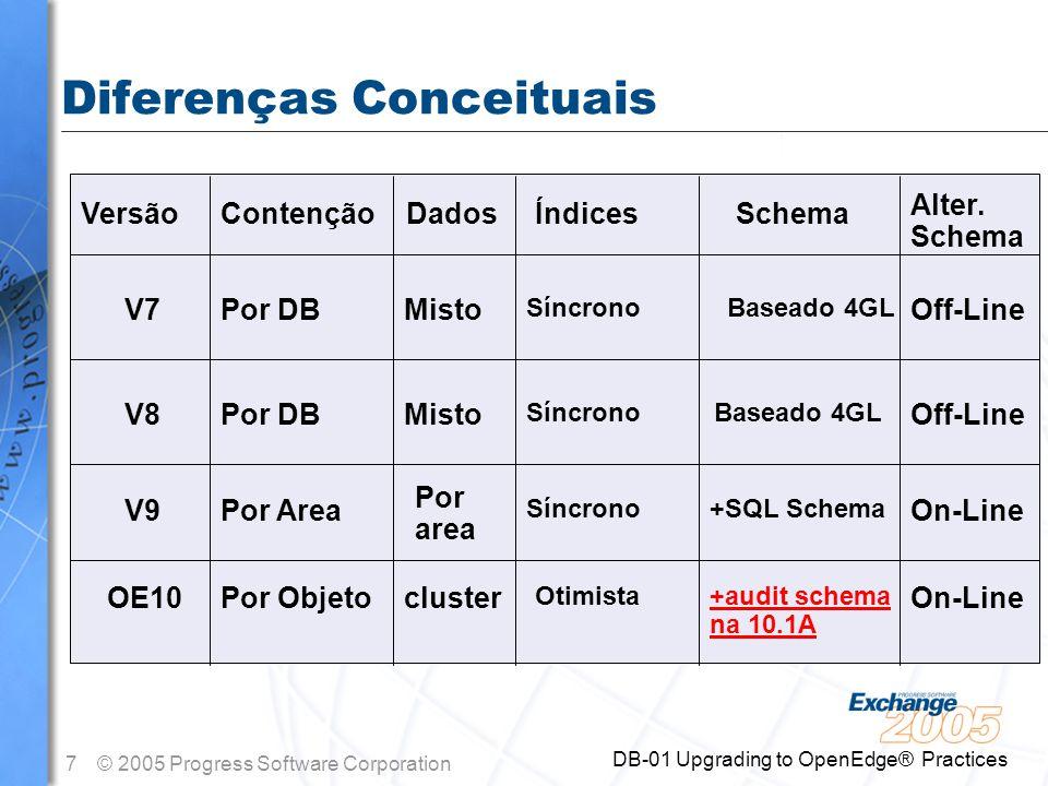 18© 2005 Progress Software Corporation DB-01 Upgrading to OpenEdge® Practices Plano para bancos de dados de produção Parâmetros mais usados: n -spin: (5,000 até 10,000) * # CPUs n -B: O maior que vc puder sem paginar n -hash: -B/4 quando –B > 400,000 n -bibufs: 25 n -Bp evita impactos na produção n -omsize select count(*) from _storageObject