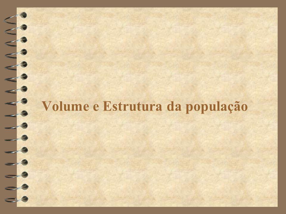 Volume e Estrutura da população