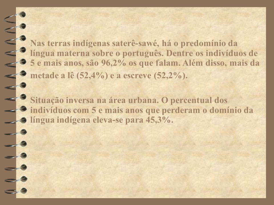 Nas terras indígenas saterê-sawé, há o predomínio da língua materna sobre o português. Dentre os indivíduos de 5 e mais anos, são 96,2% os que falam.