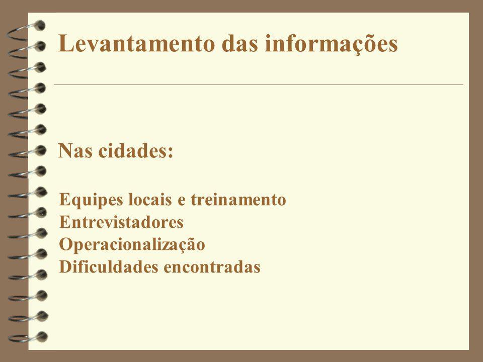 Levantamento das informações Nas cidades: Equipes locais e treinamento Entrevistadores Operacionalização Dificuldades encontradas