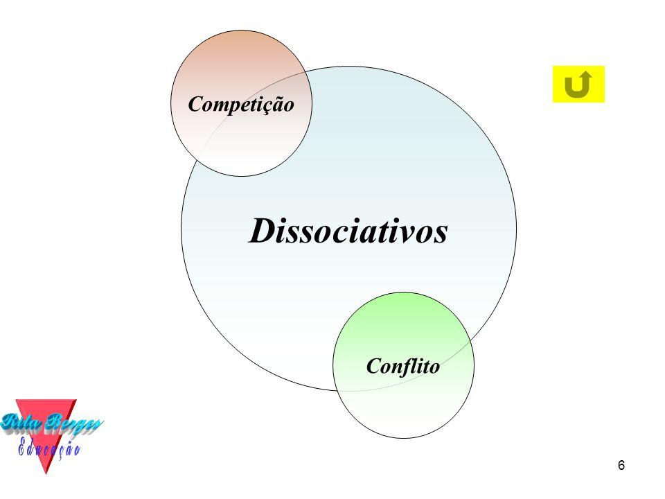 6 Dissociativos Competição Conflito