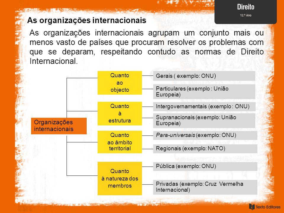 As organizações internacionais As organizações internacionais agrupam um conjunto mais ou menos vasto de países que procuram resolver os problemas com