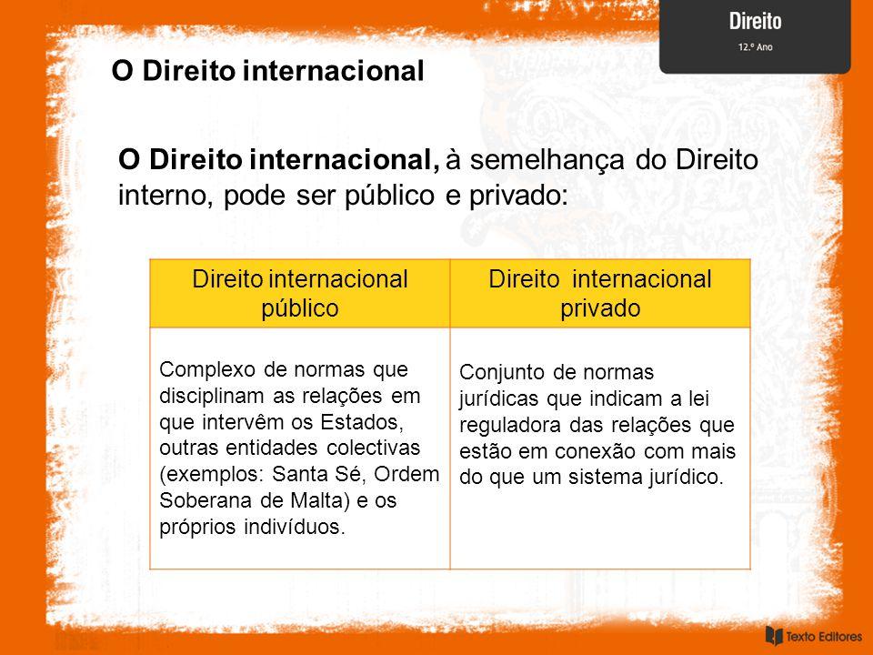 O Direito internacional Direito internacional público Direito internacional privado Complexo de normas que disciplinam as relações em que intervêm os
