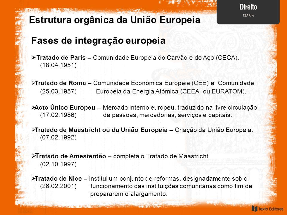 Estrutura orgânica da União Europeia  Tratado de Paris – Comunidade Europeia do Carvão e do Aço (CECA). (18.04.1951) Fases de integração europeia  T