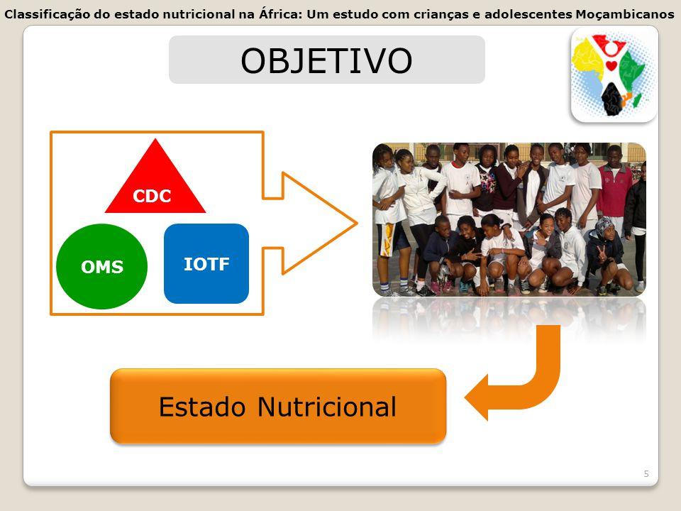 5 OBJETIVO Estado Nutricional OMS CDC IOTF Classificação do estado nutricional na África: Um estudo com crianças e adolescentes Moçambicanos