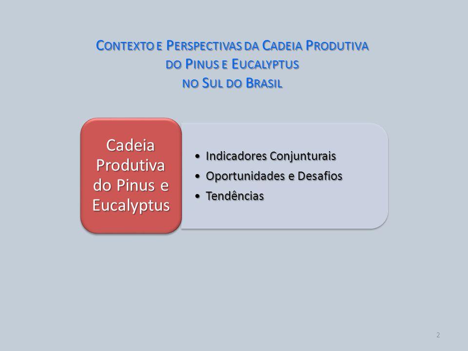 2 •Indicadores Conjunturais •Oportunidades e Desafios •Tendências Cadeia Produtiva do Pinus e Eucalyptus C ONTEXTO E P ERSPECTIVAS DA C ADEIA P RODUTI
