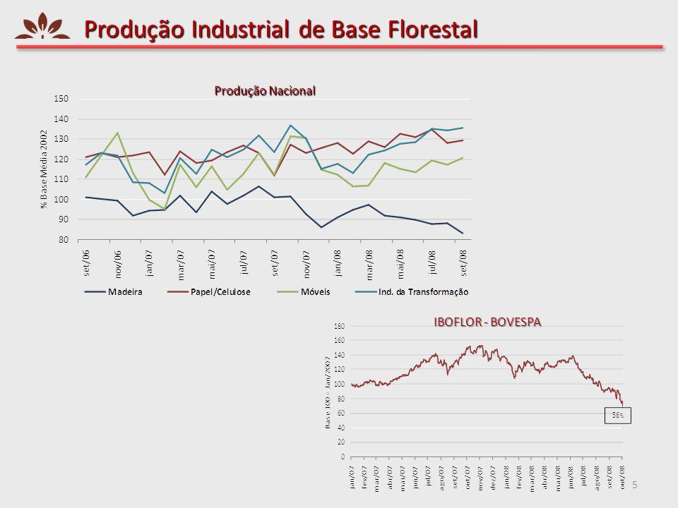 Setor Florestal – Posicionamento Estratégico 16 Impacto Provável Corrente Em Construção • Economia de mercado • Fomento, Arrendamento,TIMOS • Auto-abastecimento (60% - 80%) • Interiorização • Clusters Florestais • Gestão: eficácia (produtividade, qualidade, custos...) • Incentivo Fiscal (Subsídio) • Oligopólio & oligopsônio • Intensivo: capital, terra e tempo • 100% de auto-abastecimento • Pólos Florestais • Gestão: eficiência (< custo) • Incentivo Fiscal (Subsídio) • Oligopólio & oligopsônio • Intensivo: capital, terra e tempo • 100% de auto-abastecimento • Pólos Florestais • Gestão: eficiência (< custo)