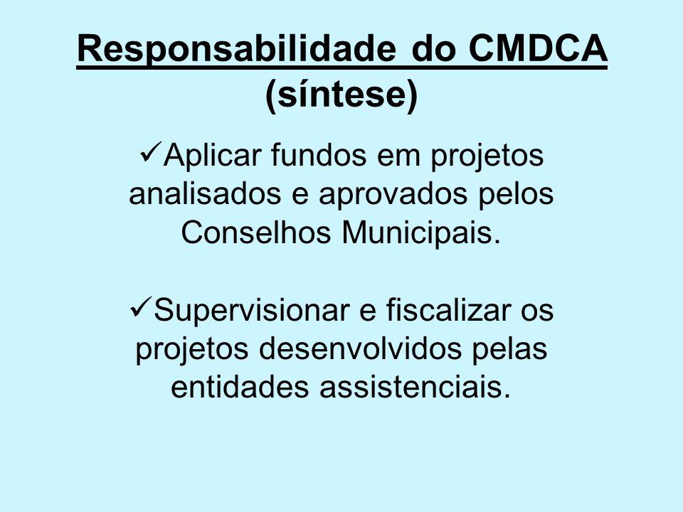 Responsabilidade do CMDCA (síntese)  Aplicar fundos em projetos analisados e aprovados pelos Conselhos Municipais.  Supervisionar e fiscalizar os pr