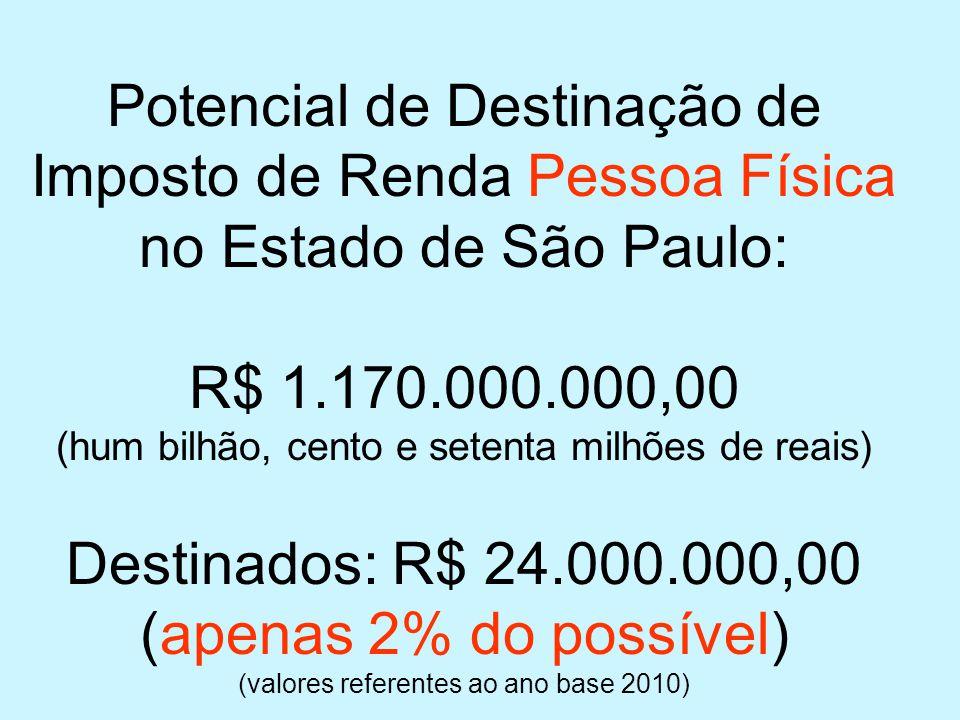 Potencial de Destinação de Imposto de Renda Pessoa Física no Estado de São Paulo: R$ 1.170.000.000,00 (hum bilhão, cento e setenta milhões de reais) D