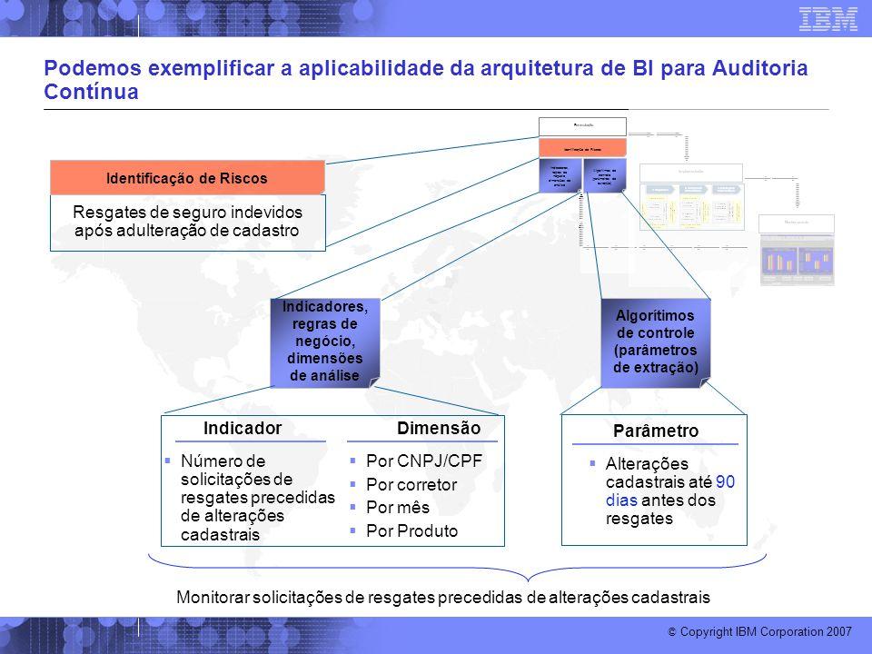© Copyright IBM Corporation 2007 Podemos exemplificar a aplicabilidade da arquitetura de BI para Auditoria Contínua Resgates de seguro indevidos após
