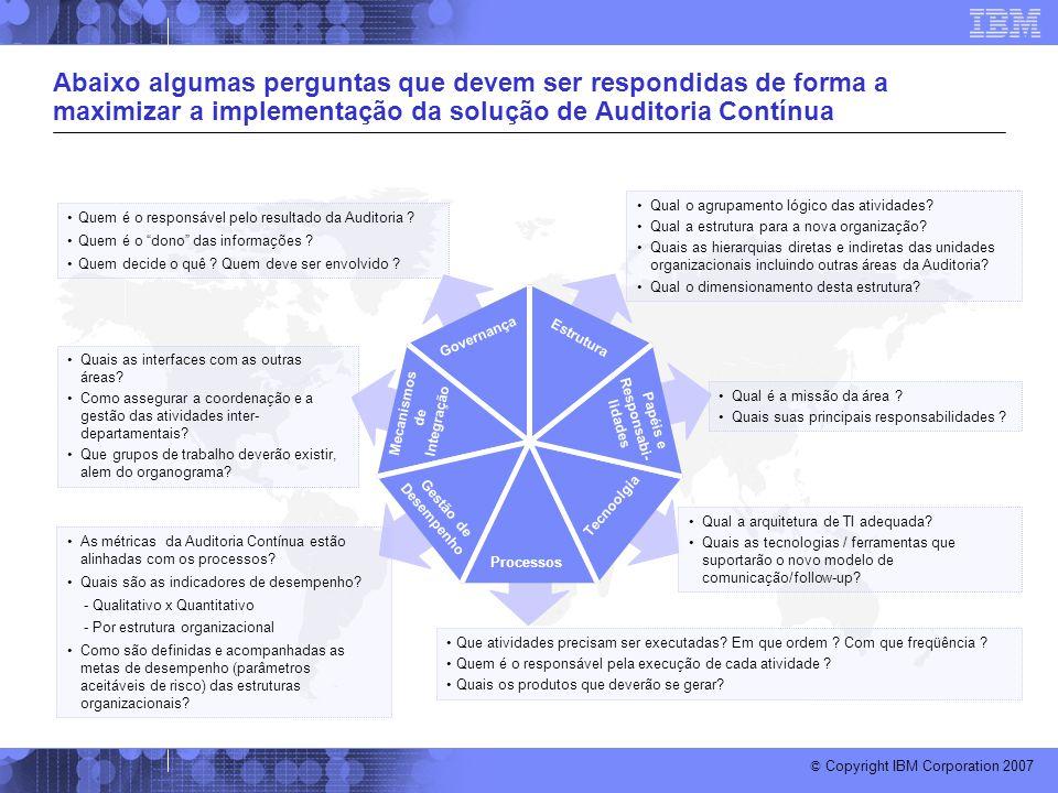 © Copyright IBM Corporation 2007 Abaixo algumas perguntas que devem ser respondidas de forma a maximizar a implementação da solução de Auditoria Contí