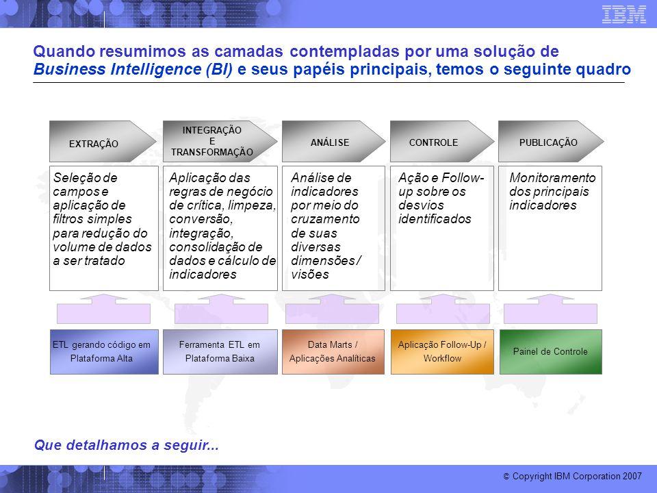 © Copyright IBM Corporation 2007 Seleção de campos e aplicação de filtros simples para redução do volume de dados a ser tratado Aplicação das regras d