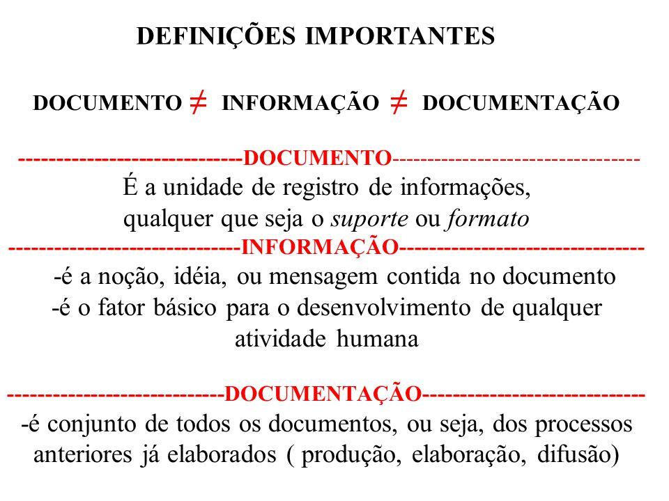 DEFINIÇÕES IMPORTANTES DOCUMENTO ≠ INFORMAÇÃO ≠ DOCUMENTAÇÃO ------------------------------DOCUMENTO---------------------------------- É a unidade de