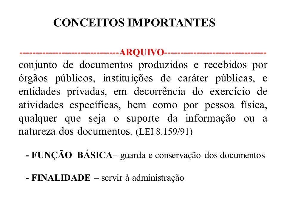 -------------------------------ARQUIVO-------------------------------- conjunto de documentos produzidos e recebidos por órgãos públicos, instituições