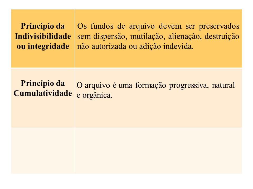 Princípio da Indivisibilidade ou integridade Os fundos de arquivo devem ser preservados sem dispersão, mutilação, alienação, destruição não autorizada