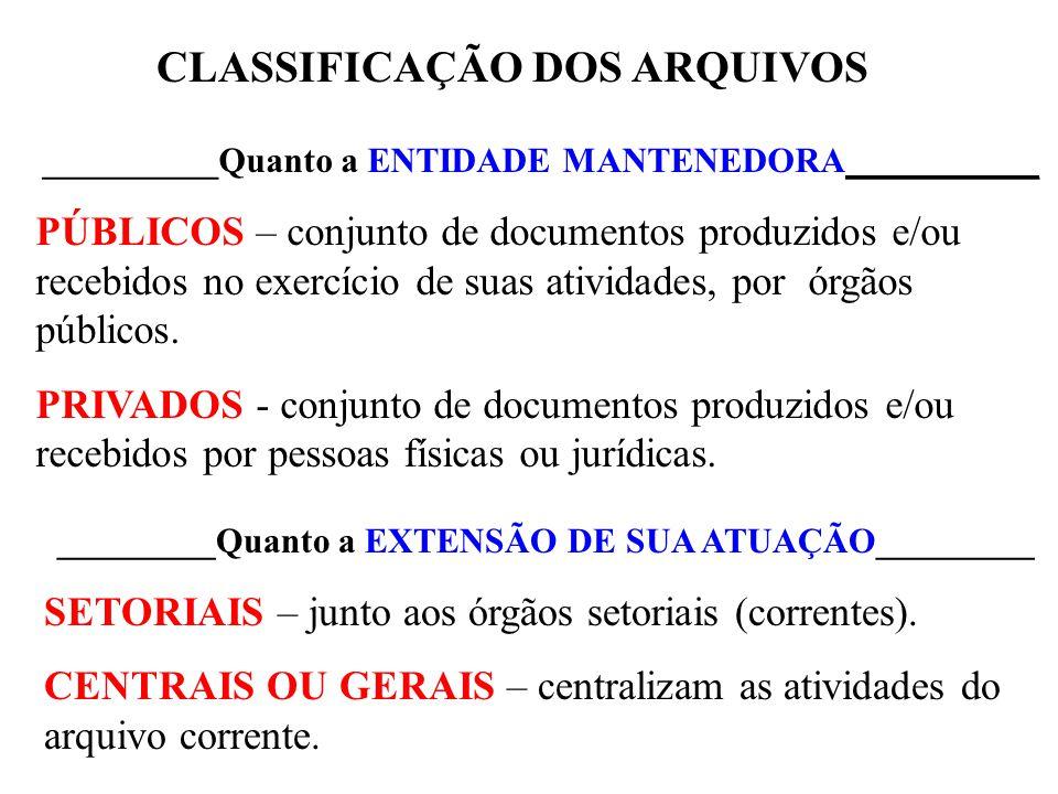 __________Quanto a ENTIDADE MANTENEDORA___________ PÚBLICOS – conjunto de documentos produzidos e/ou recebidos no exercício de suas atividades, por ór