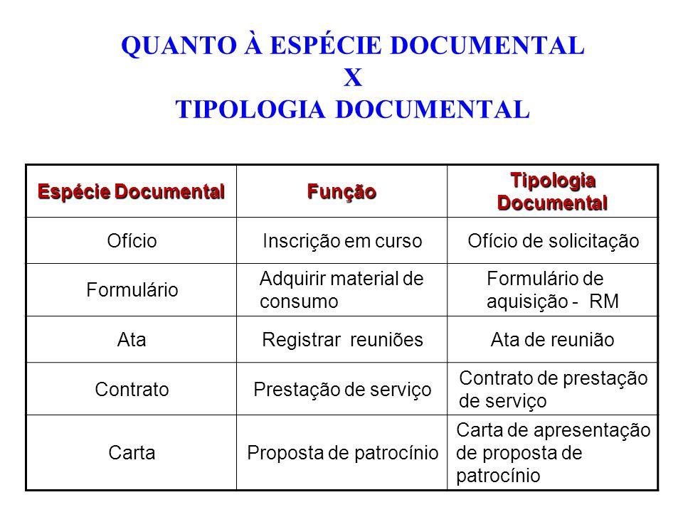 QUANTO À ESPÉCIE DOCUMENTAL X TIPOLOGIA DOCUMENTAL Espécie Documental Função Tipologia Documental OfícioInscrição em cursoOfício de solicitação Formul