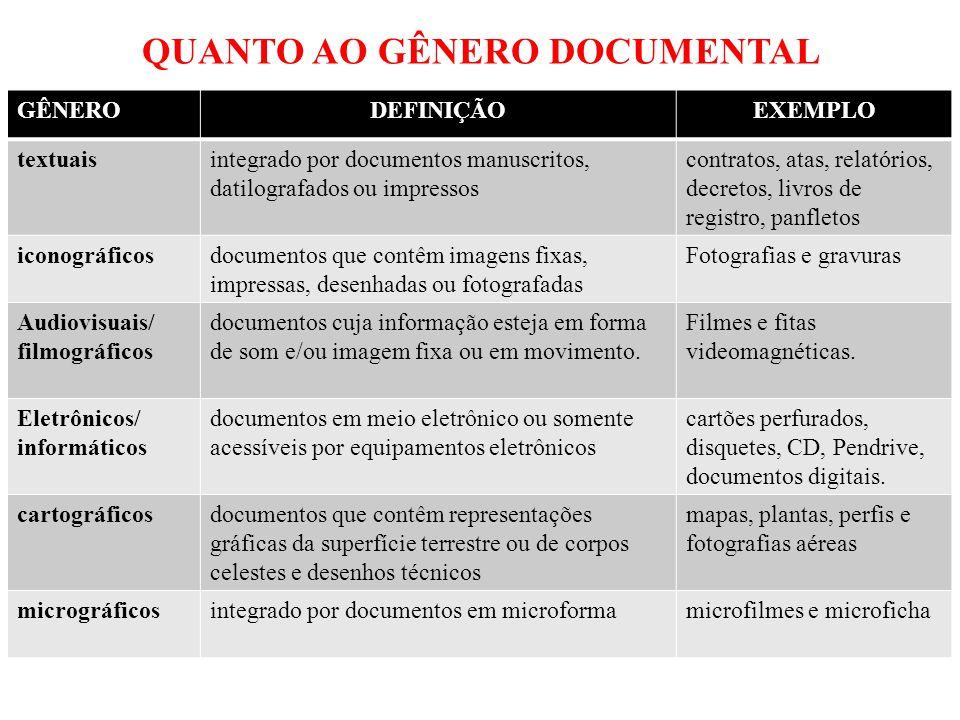 GÊNERODEFINIÇÃOEXEMPLO textuaisintegrado por documentos manuscritos, datilografados ou impressos contratos, atas, relatórios, decretos, livros de regi