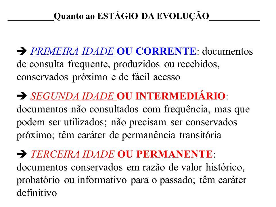 __________Quanto ao ESTÁGIO DA EVOLUÇÃO___________  PRIMEIRA IDADE OU CORRENTE: documentos de consulta frequente, produzidos ou recebidos, conservado