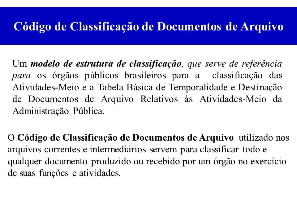 Um modelo de estrutura de classificação, que serve de referência para os órgãos públicos brasileiros para a classificação das Atividades-Meio e a Tabe