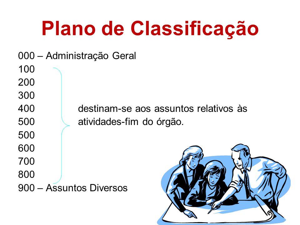 Plano de Classificação 000 – Administração Geral 100 200 300 400destinam-se aos assuntos relativos às 500 atividades-fim do órgão. 500 600 700 800 900