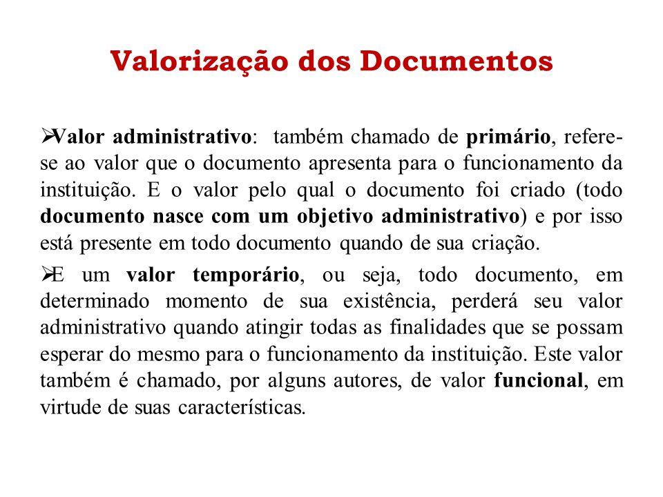 Valorização dos Documentos  Valor administrativo: também chamado de primário, refere- se ao valor que o documento apresenta para o funcionamento da i
