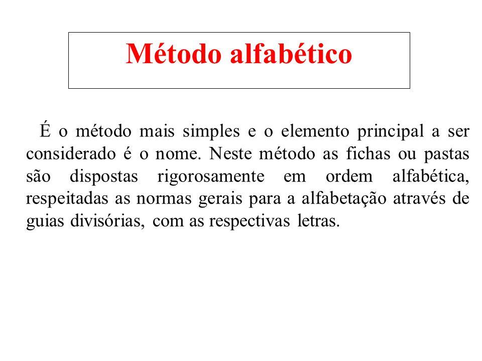 Método alfabético É o método mais simples e o elemento principal a ser considerado é o nome. Neste método as fichas ou pastas são dispostas rigorosame