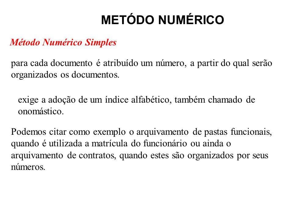 METÓDO NUMÉRICO Método Numérico Simples para cada documento é atribuído um número, a partir do qual serão organizados os documentos. exige a adoção de