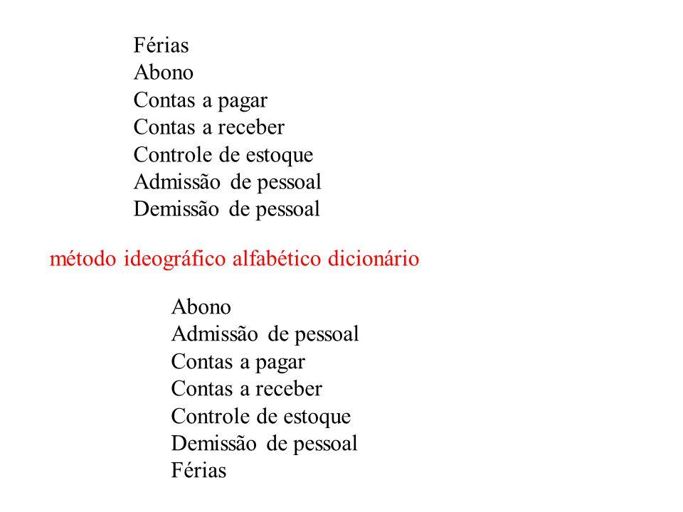 Férias Abono Contas a pagar Contas a receber Controle de estoque Admissão de pessoal Demissão de pessoal método ideográfico alfabético dicionário Abon