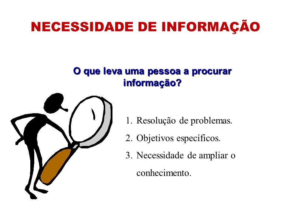 NECESSIDADE DE INFORMAÇÃO O que leva uma pessoa a procurar informação? 1.Resolução de problemas. 2.Objetivos específicos. 3.Necessidade de ampliar o c