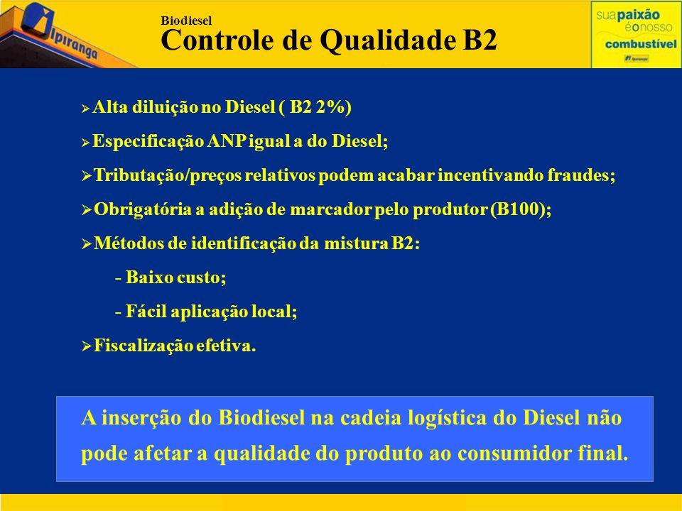  Alta diluição no Diesel ( B2 2%)  Especificação ANP igual a do Diesel;  Tributação/preços relativos podem acabar incentivando fraudes;  Obrigatória a adição de marcador pelo produtor (B100);  Métodos de identificação da mistura B2: - Baixo custo; - Fácil aplicação local;  Fiscalização efetiva.
