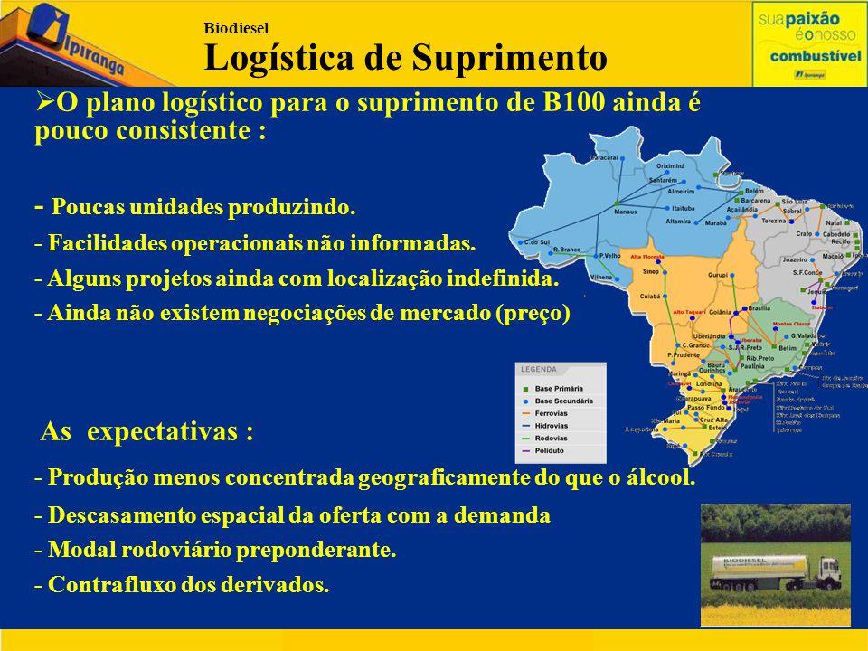 Biodiesel Logística de Suprimento  O plano logístico para o suprimento de B100 ainda é pouco consistente : - Poucas unidades produzindo. - Facilidade