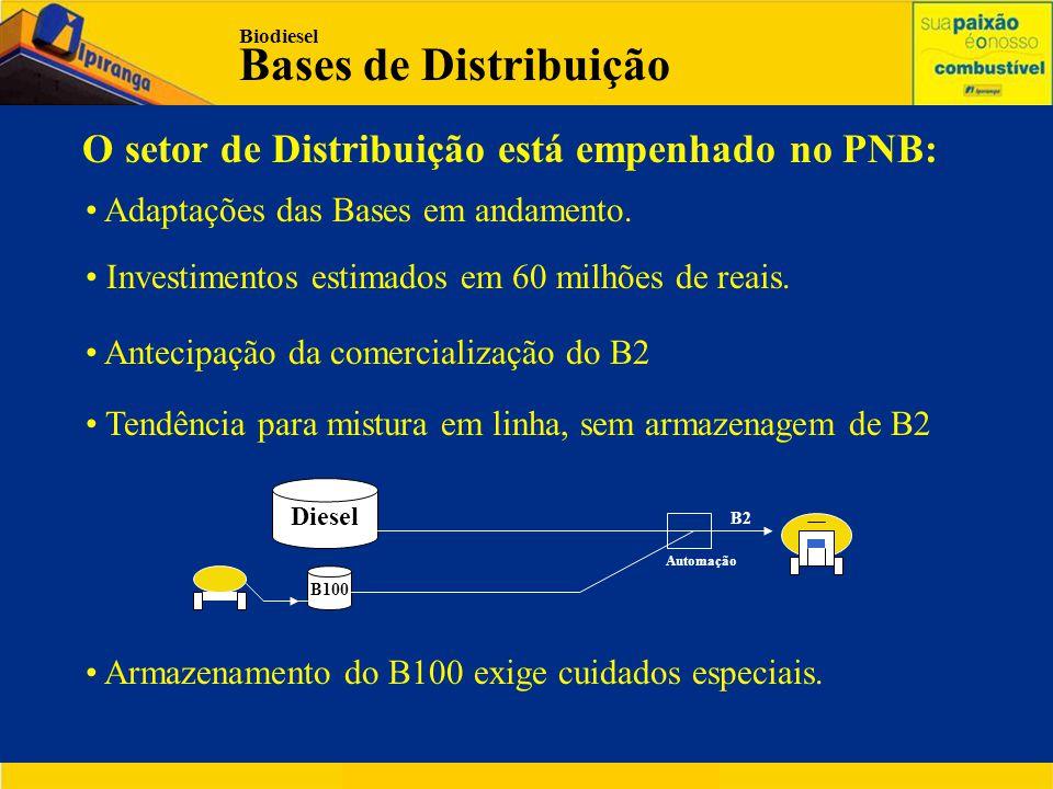 O setor de Distribuição está empenhado no PNB: • Adaptações das Bases em andamento. • Investimentos estimados em 60 milhões de reais. • Antecipação da