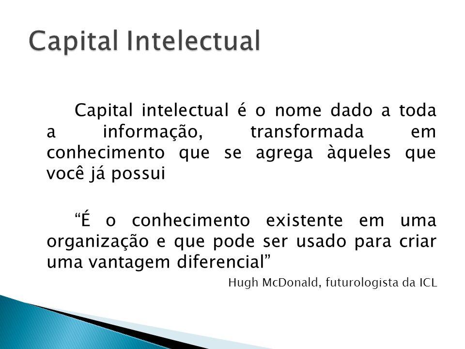 """Capital intelectual é o nome dado a toda a informação, transformada em conhecimento que se agrega àqueles que você já possui """"É o conhecimento existen"""