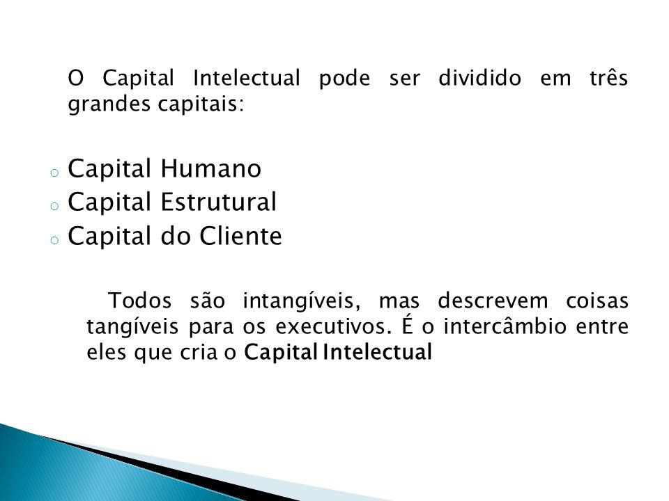 O Capital Intelectual pode ser dividido em três grandes capitais: o Capital Humano o Capital Estrutural o Capital do Cliente Todos são intangíveis, ma