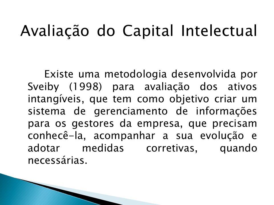 Avaliação do Capital Intelectual Existe uma metodologia desenvolvida por Sveiby (1998) para avaliação dos ativos intangíveis, que tem como objetivo cr