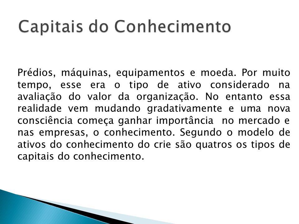 Os capitais do conhecimento se divide em quatro diferente partes:  Capital Intelectual  Capital Estrutural  Capital Ambiental  Capital de Relacionamento