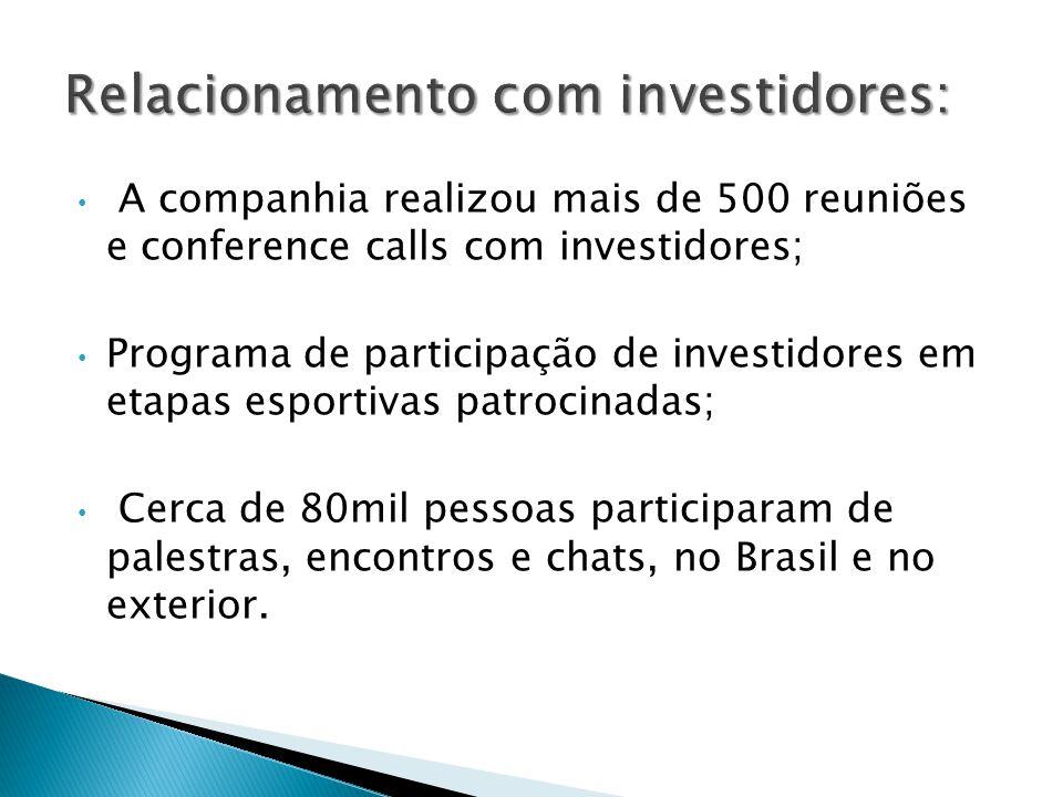 • A companhia realizou mais de 500 reuniões e conference calls com investidores; • Programa de participação de investidores em etapas esportivas patro