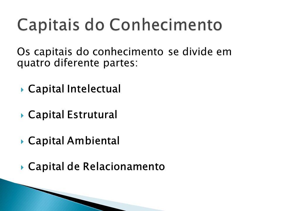 Os capitais do conhecimento se divide em quatro diferente partes:  Capital Intelectual  Capital Estrutural  Capital Ambiental  Capital de Relacion