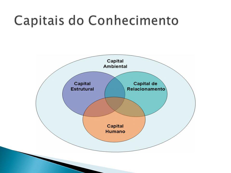 • A companhia realizou mais de 500 reuniões e conference calls com investidores; • Programa de participação de investidores em etapas esportivas patrocinadas; • Cerca de 80mil pessoas participaram de palestras, encontros e chats, no Brasil e no exterior.