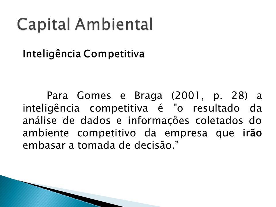 Inteligência Competitiva Para Gomes e Braga (2001, p. 28) a inteligência competitiva é