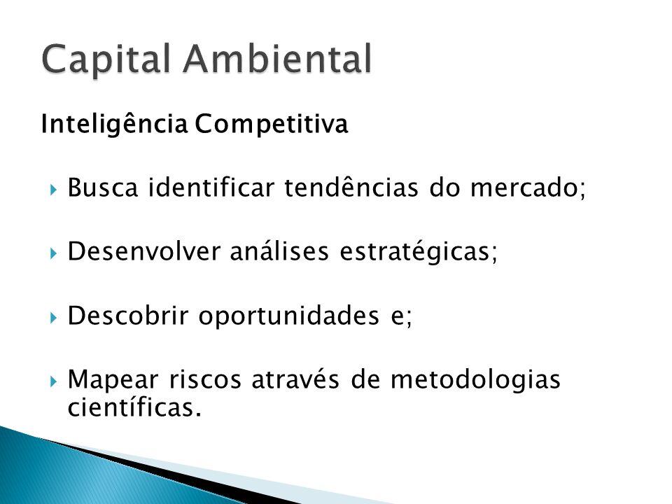 Inteligência Competitiva  Busca identificar tendências do mercado;  Desenvolver análises estratégicas;  Descobrir oportunidades e;  Mapear riscos