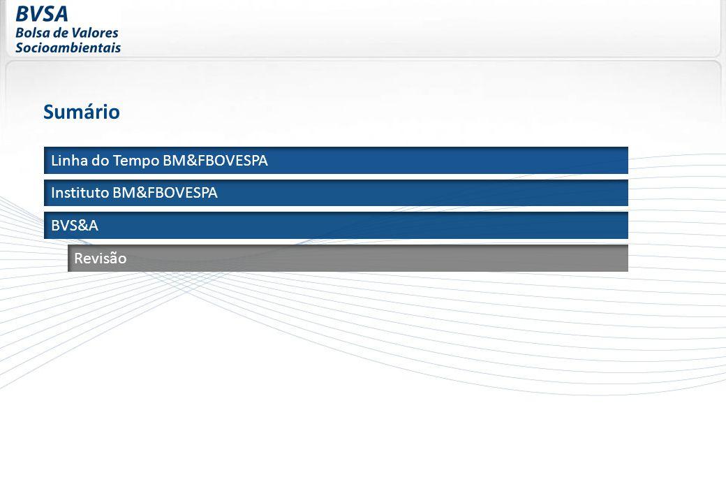 Linha do Tempo BM&FBOVESPA Instituto BM&FBOVESPA Sumário BVS&A Revisão