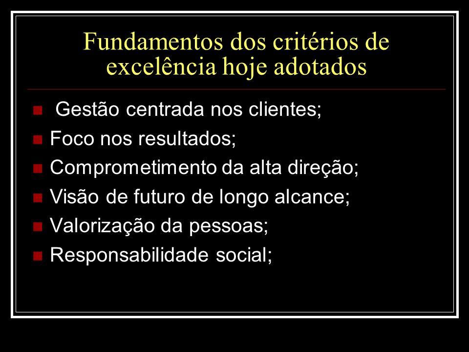 Fundamentos dos critérios de excelência hoje adotados  Gestão centrada nos clientes;  Foco nos resultados;  Comprometimento da alta direção;  Visã