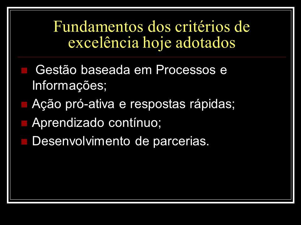 Fundamentos dos critérios de excelência hoje adotados  Gestão baseada em Processos e Informações;  Ação pró-ativa e respostas rápidas;  Aprendizado