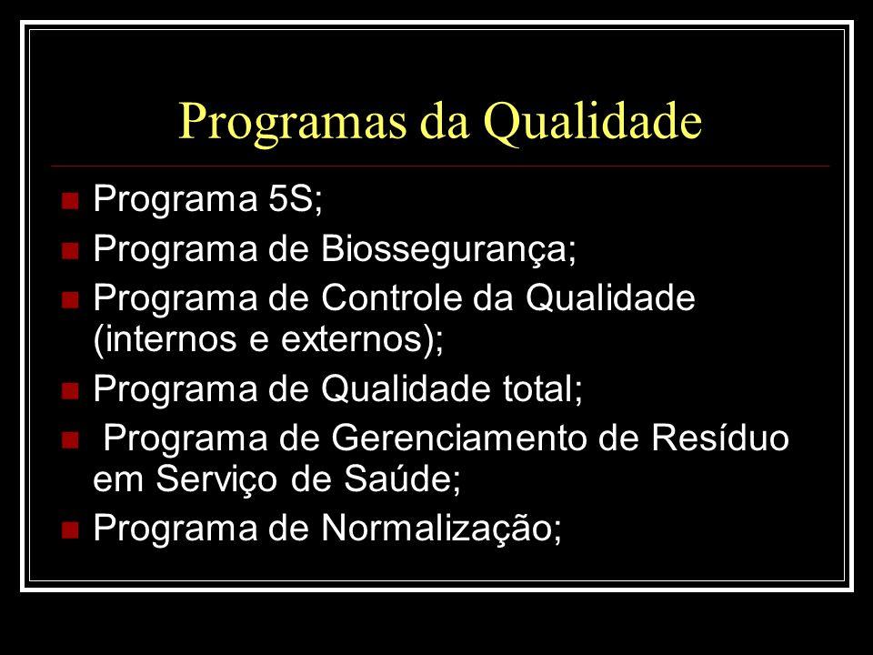 Programas da Qualidade  Programa 5S;  Programa de Biossegurança;  Programa de Controle da Qualidade (internos e externos);  Programa de Qualidade