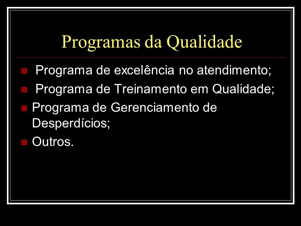 Programas da Qualidade  Programa de excelência no atendimento;  Programa de Treinamento em Qualidade;  Programa de Gerenciamento de Desperdícios; 