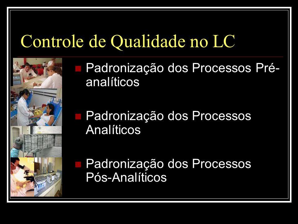 Controle de Qualidade no LC  Padronização dos Processos Pré- analíticos  Padronização dos Processos Analíticos  Padronização dos Processos Pós-Anal