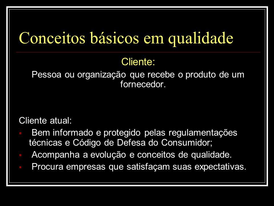 Conceitos básicos em qualidade Cliente: Pessoa ou organização que recebe o produto de um fornecedor. Cliente atual:  Bem informado e protegido pelas