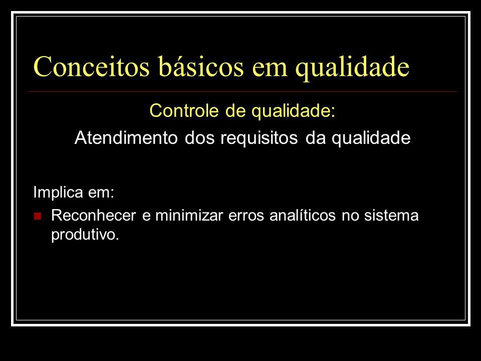 Conceitos básicos em qualidade Controle de qualidade: Atendimento dos requisitos da qualidade Implica em:  Reconhecer e minimizar erros analíticos no